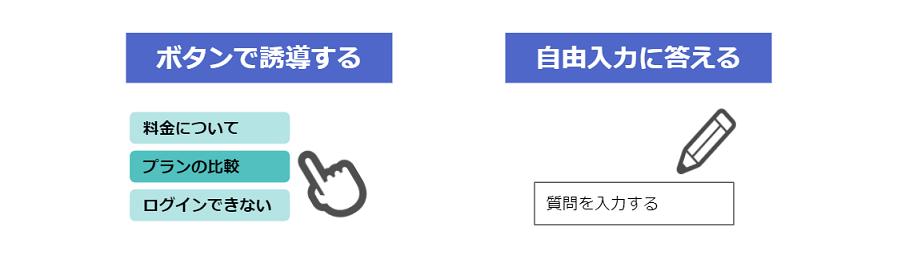 button_yudo_vs_search_jiyuu1-1