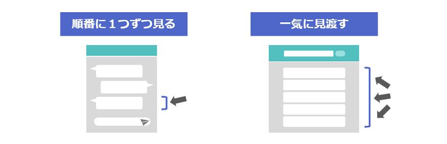 timeline_vs_search1-1